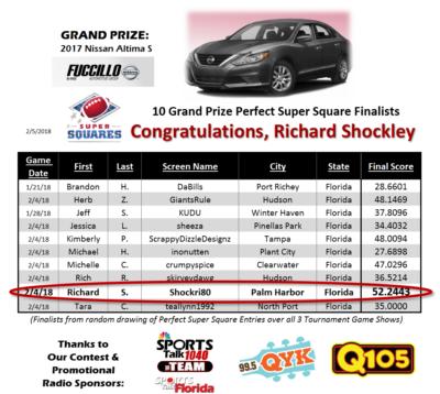 Super Squares - 10 Grand Prize Finalists