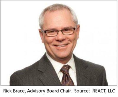 Rick Brace