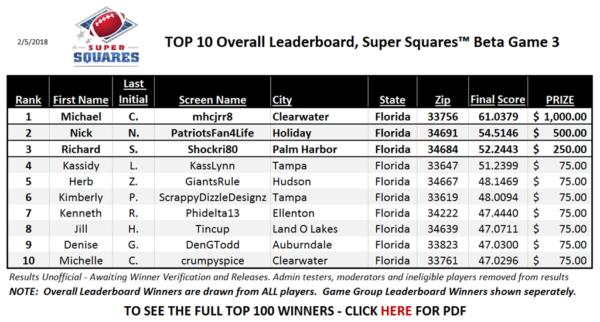 super squares top 10 leaderboard